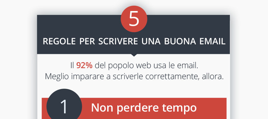 abstract infografica come scrivere una email