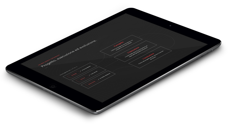 agency partnership ipad mockup