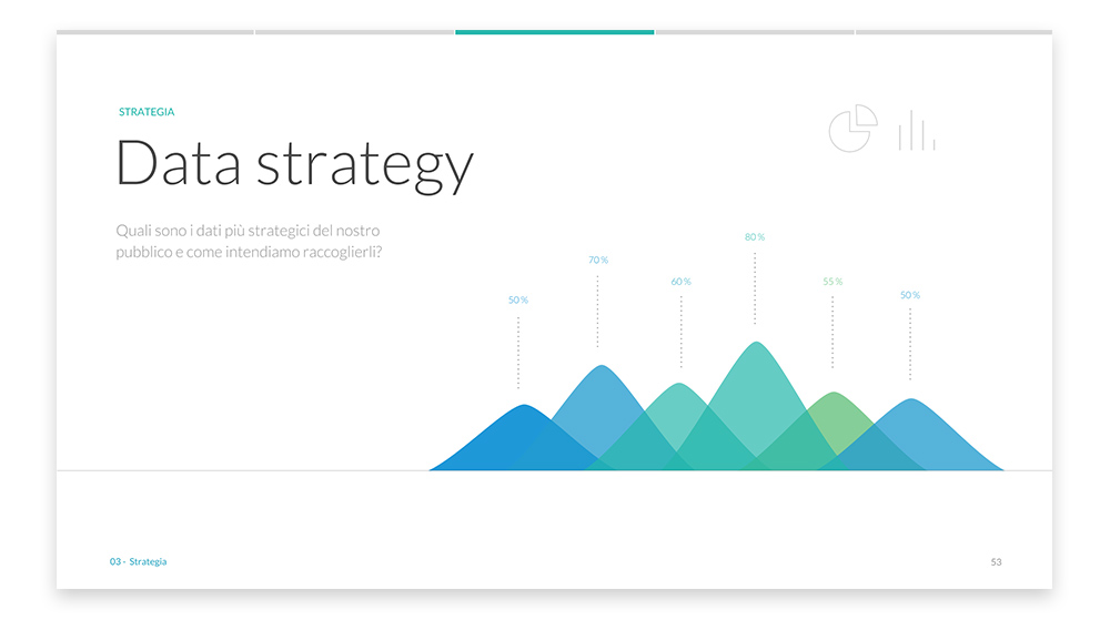 Slide di esempio su Data Strategy del Free digital marketing plan template di Calibra